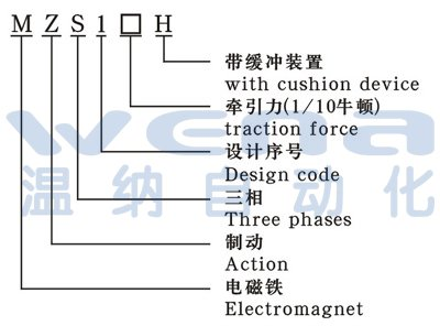mzs1-45,交流三相制动电磁铁,温纳制动电磁铁,_阀门_.