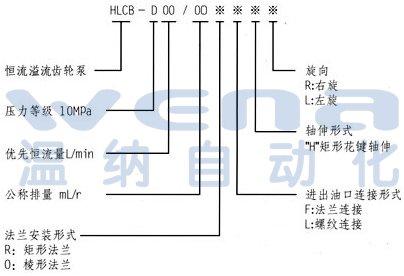 恒流溢流泵是在cbn-f300系列齿轮泵上集成恒流溢流阀而成,结构紧凑图片